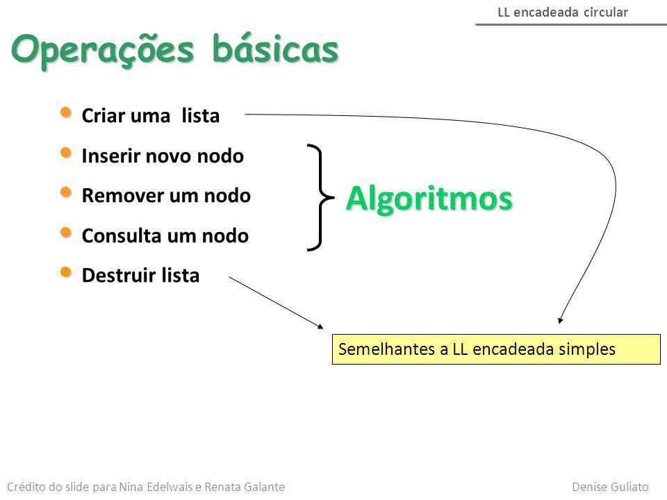 LL encadeada circular Operações básicas Criar uma lista Inserir novo nodo Remover um nodo Consulta um nodo Destruir lista Algoritmos Semelhantes a LL