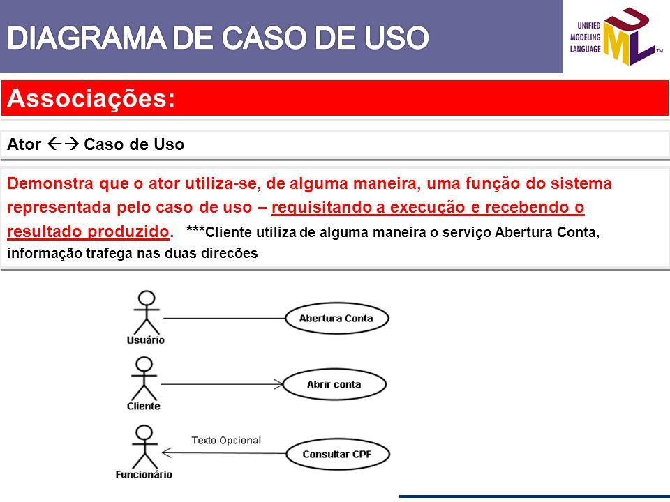 Associações: Ator Caso de Uso Demonstra que o ator utiliza-se, de alguma maneira, uma função do sistema representada pelo caso de uso – requisitando a