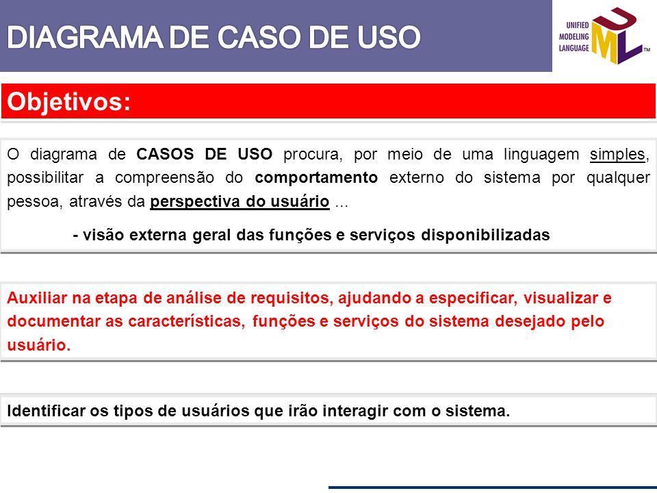 Objetivos: O diagrama de CASOS DE USO procura, por meio de uma linguagem simples, possibilitar a compreensão do comportamento externo do sistema por q