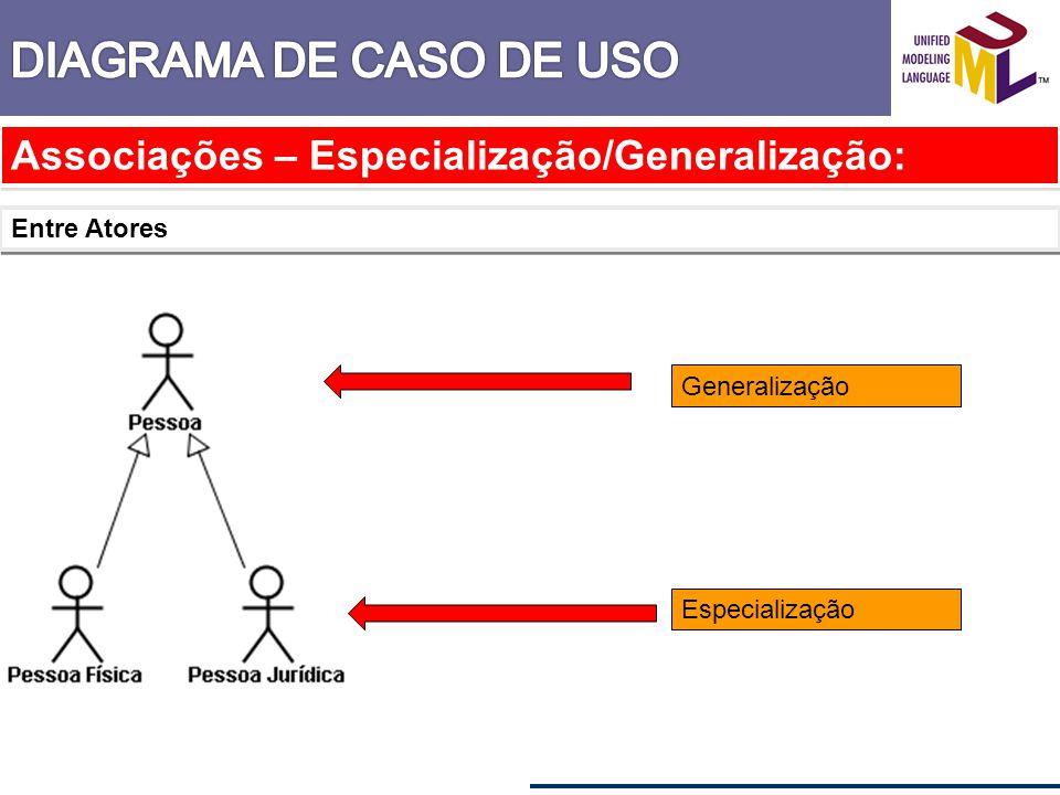 Associações – Especialização/Generalização: Entre Atores Generalização Especialização