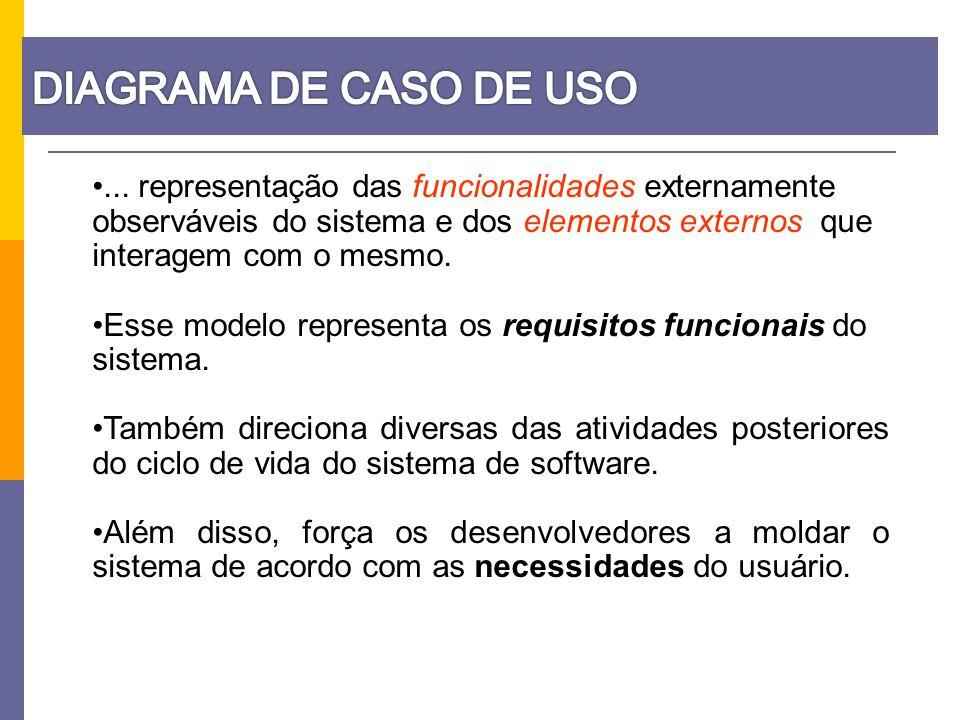 ... representação das funcionalidades externamente observáveis do sistema e dos elementos externos que interagem com o mesmo. Esse modelo representa o