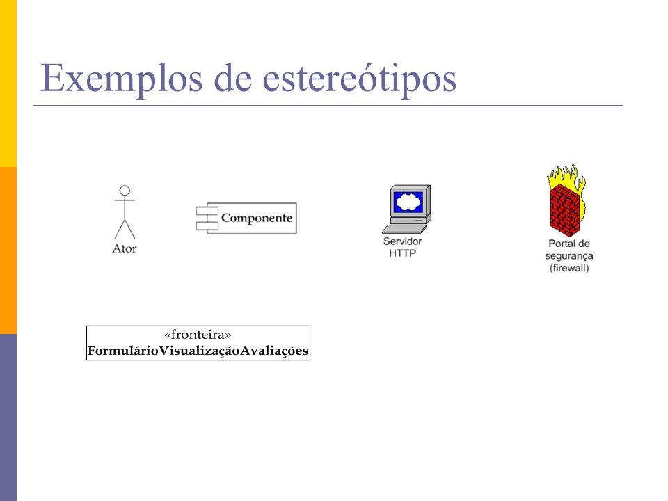Exemplos de estereótipos