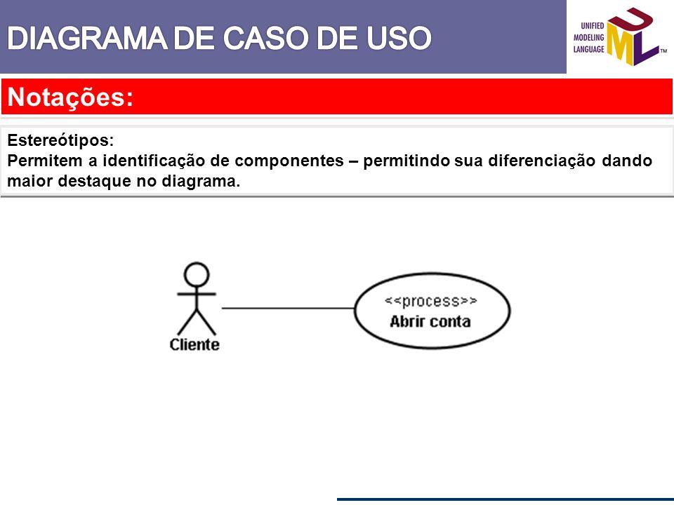Notações: Estereótipos: Permitem a identificação de componentes – permitindo sua diferenciação dando maior destaque no diagrama. Estereótipos: Permite
