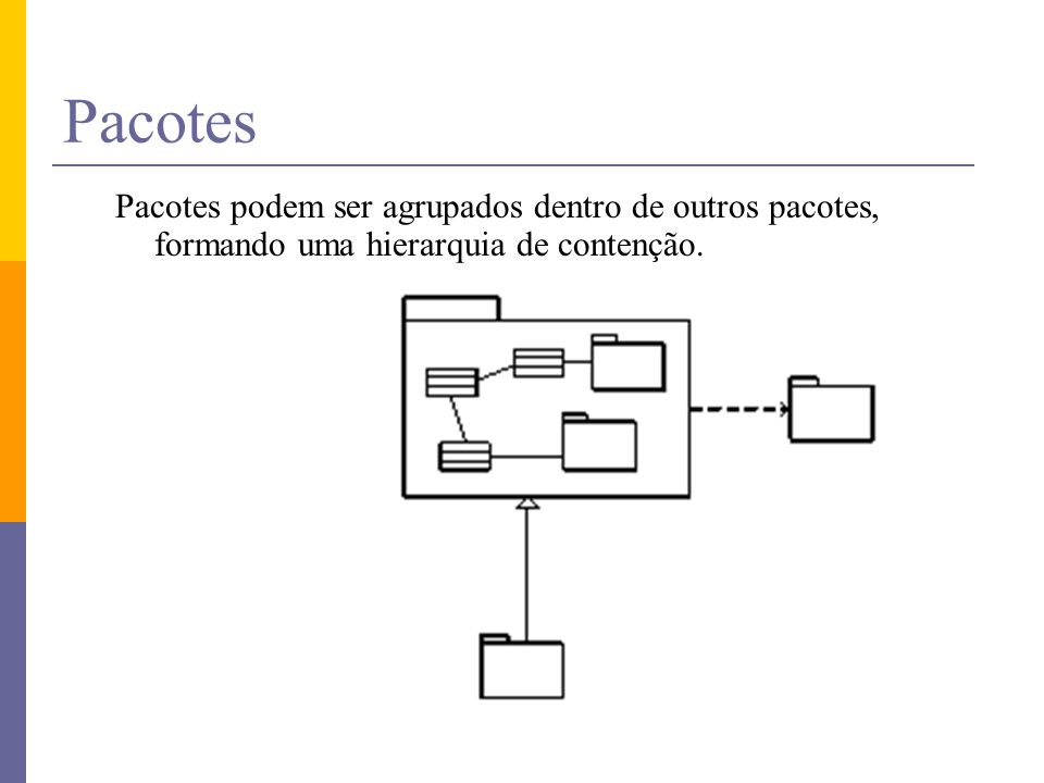 Pacotes Pacotes podem ser agrupados dentro de outros pacotes, formando uma hierarquia de contenção.