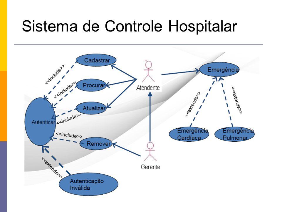Sistema de Controle Hospitalar