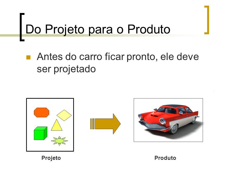 Do Projeto para o Produto Antes do carro ficar pronto, ele deve ser projetado ProjetoProduto