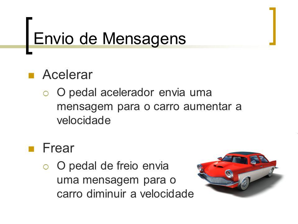 Envio de Mensagens Acelerar O pedal acelerador envia uma mensagem para o carro aumentar a velocidade Frear O pedal de freio envia uma mensagem para o carro diminuir a velocidade