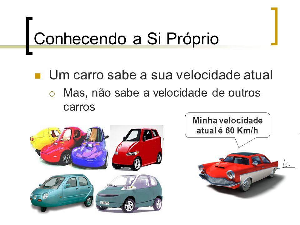 Conhecendo a Si Próprio Um carro sabe a sua velocidade atual Mas, não sabe a velocidade de outros carros Minha velocidade atual é 60 Km/h