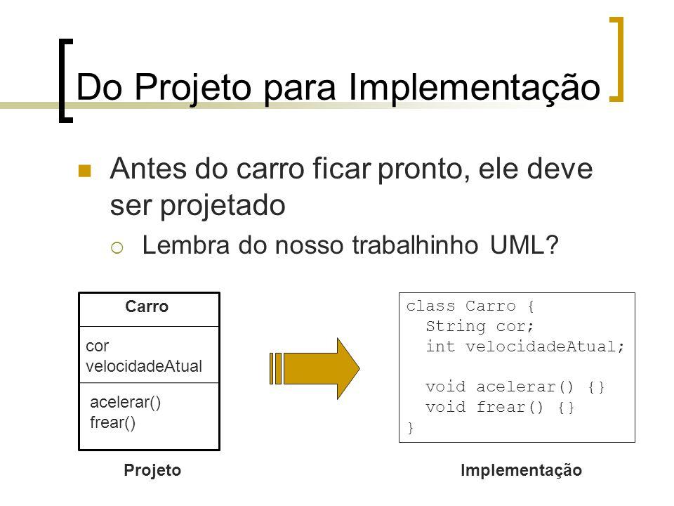 Do Projeto para Implementação Antes do carro ficar pronto, ele deve ser projetado Lembra do nosso trabalhinho UML.