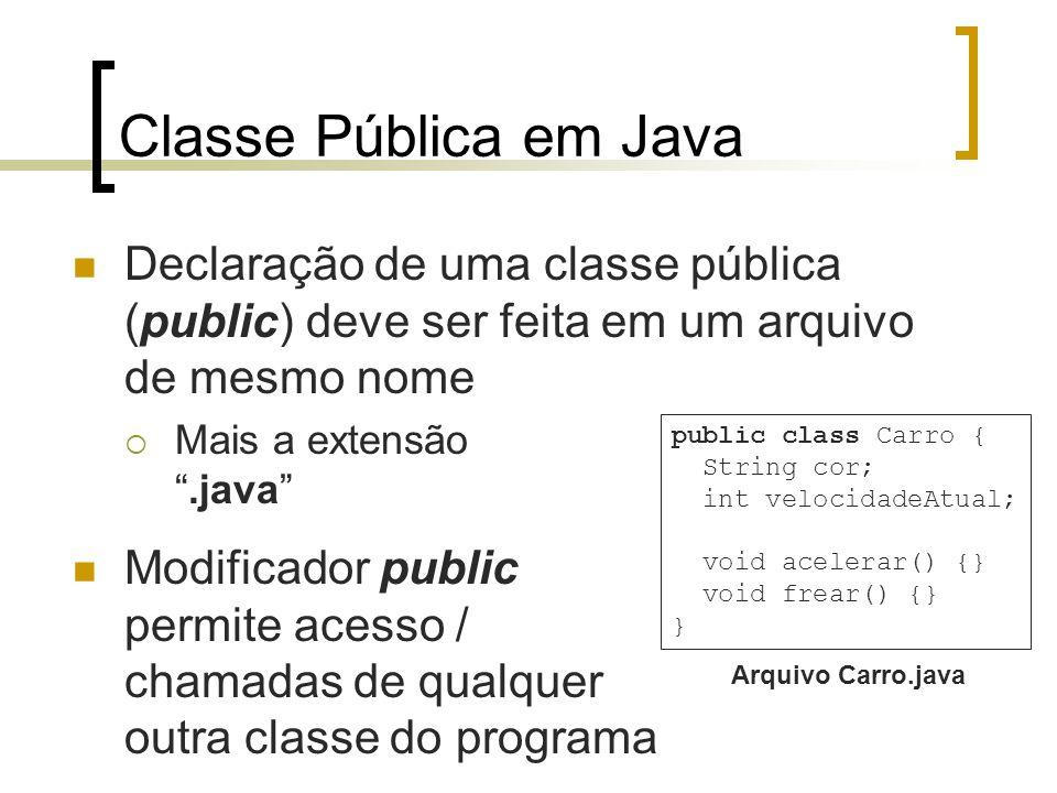 Classe Pública em Java Declaração de uma classe pública (public) deve ser feita em um arquivo de mesmo nome Mais a extensão.java public class Carro { String cor; int velocidadeAtual; void acelerar() {} void frear() {} } Arquivo Carro.java Modificador public permite acesso / chamadas de qualquer outra classe do programa