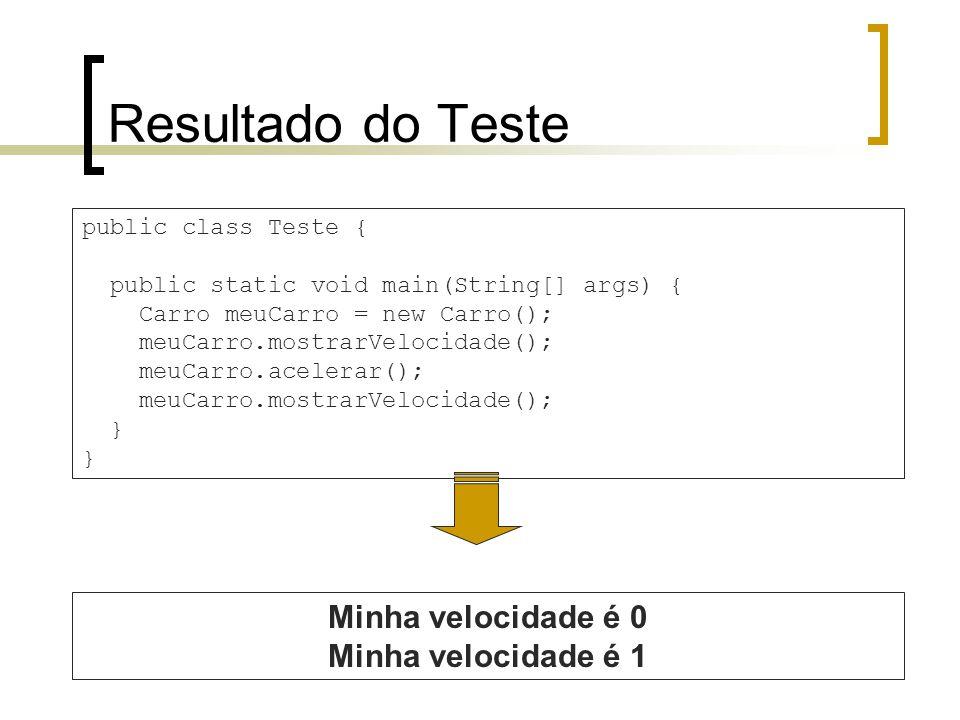 Resultado do Teste public class Teste { public static void main(String[] args) { Carro meuCarro = new Carro(); meuCarro.mostrarVelocidade(); meuCarro.acelerar(); meuCarro.mostrarVelocidade(); } Minha velocidade é 0 Minha velocidade é 1