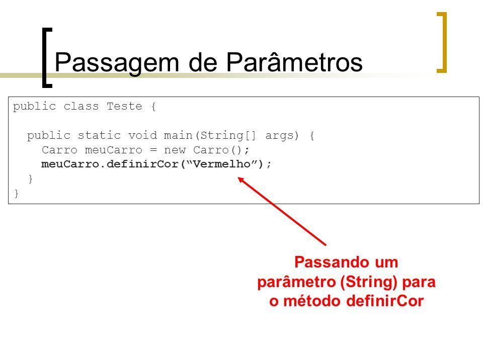 Passagem de Parâmetros public class Teste { public static void main(String[] args) { Carro meuCarro = new Carro(); meuCarro.definirCor(Vermelho); } Passando um parâmetro (String) para o método definirCor