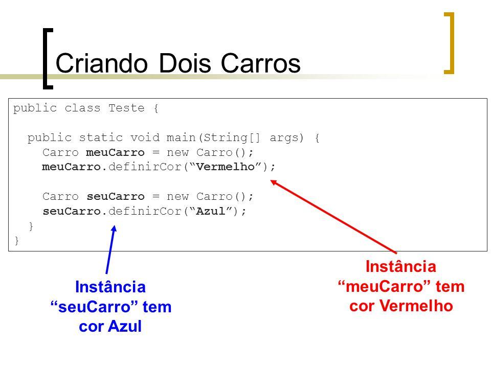 Criando Dois Carros public class Teste { public static void main(String[] args) { Carro meuCarro = new Carro(); meuCarro.definirCor(Vermelho); Carro seuCarro = new Carro(); seuCarro.definirCor(Azul); } Instância meuCarro tem cor Vermelho Instância seuCarro tem cor Azul