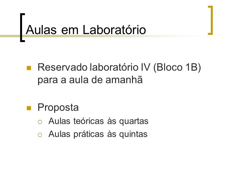 Aulas em Laboratório Reservado laboratório IV (Bloco 1B) para a aula de amanhã Proposta Aulas teóricas às quartas Aulas práticas às quintas
