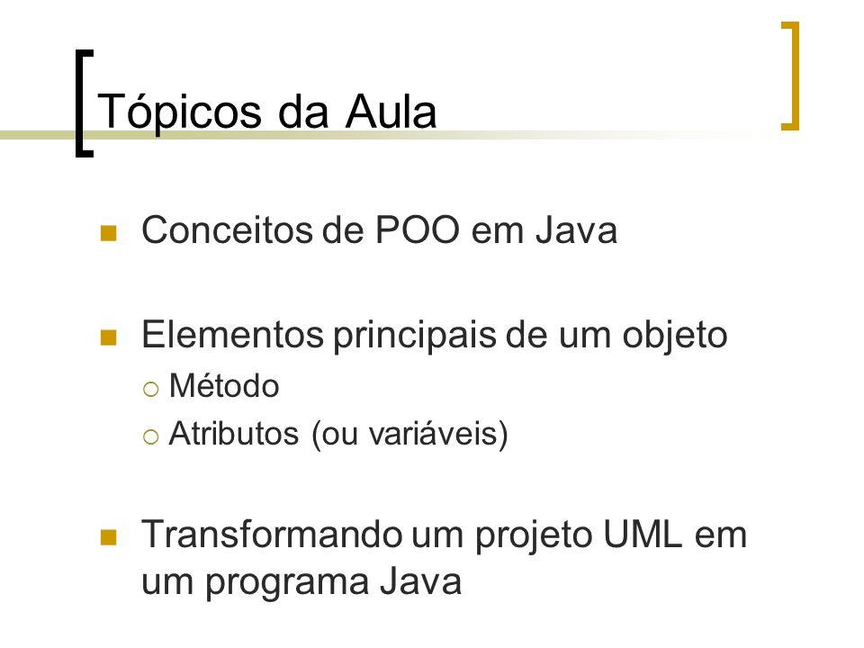 Tópicos da Aula Conceitos de POO em Java Elementos principais de um objeto Método Atributos (ou variáveis) Transformando um projeto UML em um programa Java
