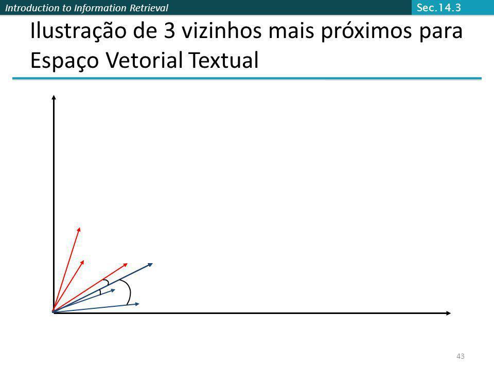 Introduction to Information Retrieval 43 Ilustração de 3 vizinhos mais próximos para Espaço Vetorial Textual Sec.14.3