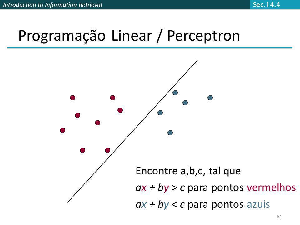 Introduction to Information Retrieval 51 Programação Linear / Perceptron Encontre a,b,c, tal que ax + by > c para pontos vermelhos ax + by < c para po