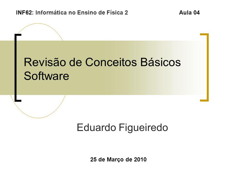 Revisão de Conceitos Básicos Software Eduardo Figueiredo 25 de Março de 2010 INF62: Informática no Ensino de Física 2 Aula 04