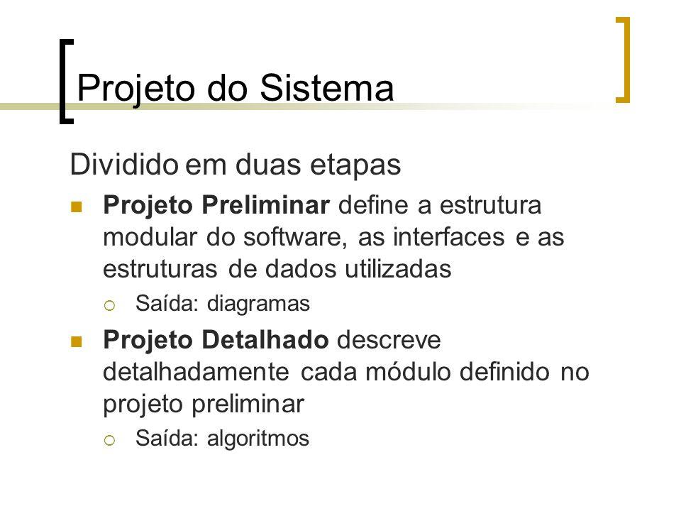 Projeto do Sistema Dividido em duas etapas Projeto Preliminar define a estrutura modular do software, as interfaces e as estruturas de dados utilizadas Saída: diagramas Projeto Detalhado descreve detalhadamente cada módulo definido no projeto preliminar Saída: algoritmos