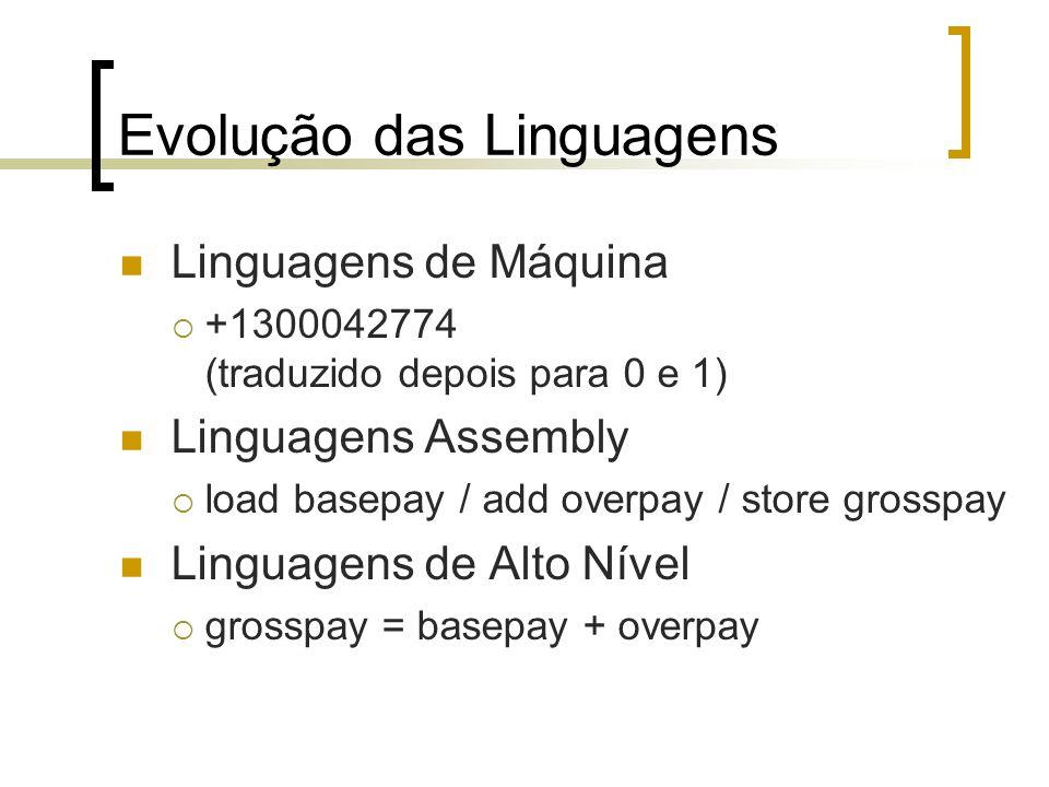 Evolução das Linguagens Linguagens de Máquina +1300042774 (traduzido depois para 0 e 1) Linguagens Assembly load basepay / add overpay / store grosspay Linguagens de Alto Nível grosspay = basepay + overpay