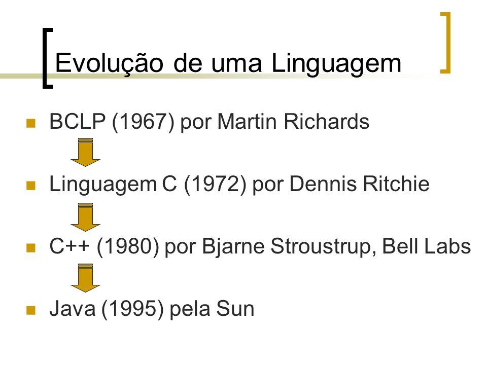 Evolução de uma Linguagem BCLP (1967) por Martin Richards Linguagem C (1972) por Dennis Ritchie C++ (1980) por Bjarne Stroustrup, Bell Labs Java (1995) pela Sun