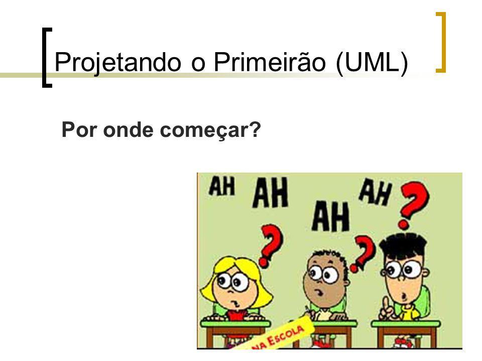 Projetando o Primeirão (UML) Por onde começar?