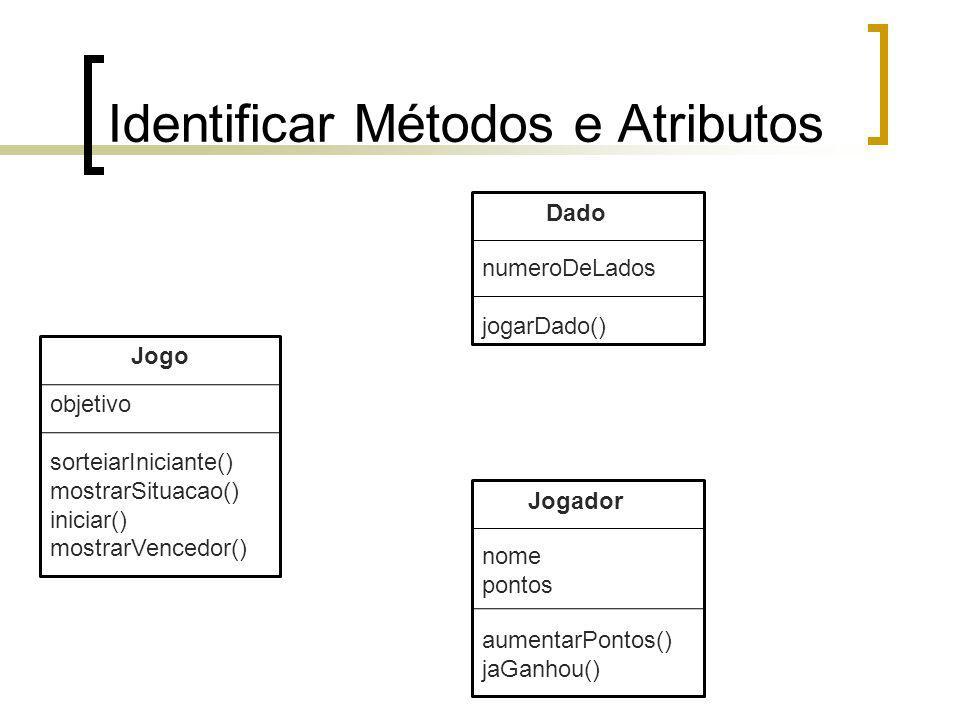 Identificar Métodos e Atributos Jogador nome pontos Dado numeroDeLados jogarDado() Jogo objetivo sorteiarIniciante() mostrarSituacao() iniciar() mostrarVencedor() aumentarPontos() jaGanhou()