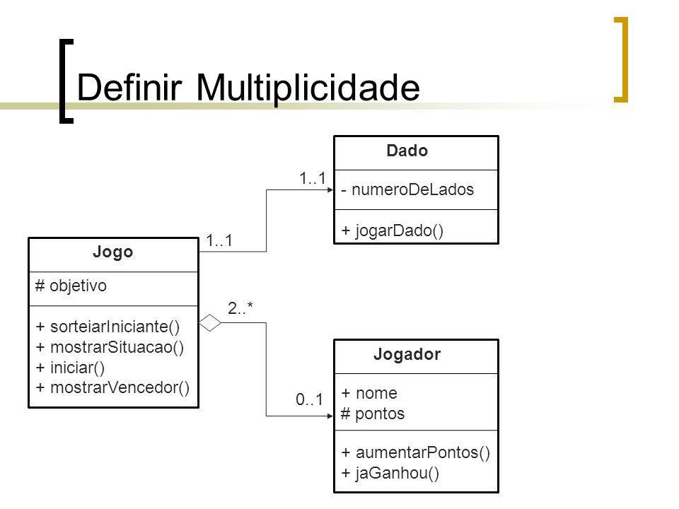 Definir Multiplicidade Jogador + nome # pontos Dado - numeroDeLados + jogarDado() Jogo # objetivo + sorteiarIniciante() + mostrarSituacao() + iniciar() + mostrarVencedor() + aumentarPontos() + jaGanhou() 1..1 2..* 0..1