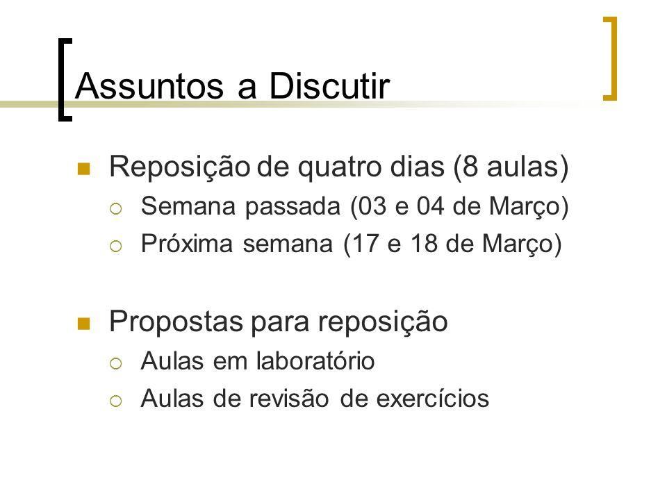 Assuntos a Discutir Reposição de quatro dias (8 aulas) Semana passada (03 e 04 de Março) Próxima semana (17 e 18 de Março) Propostas para reposição Au