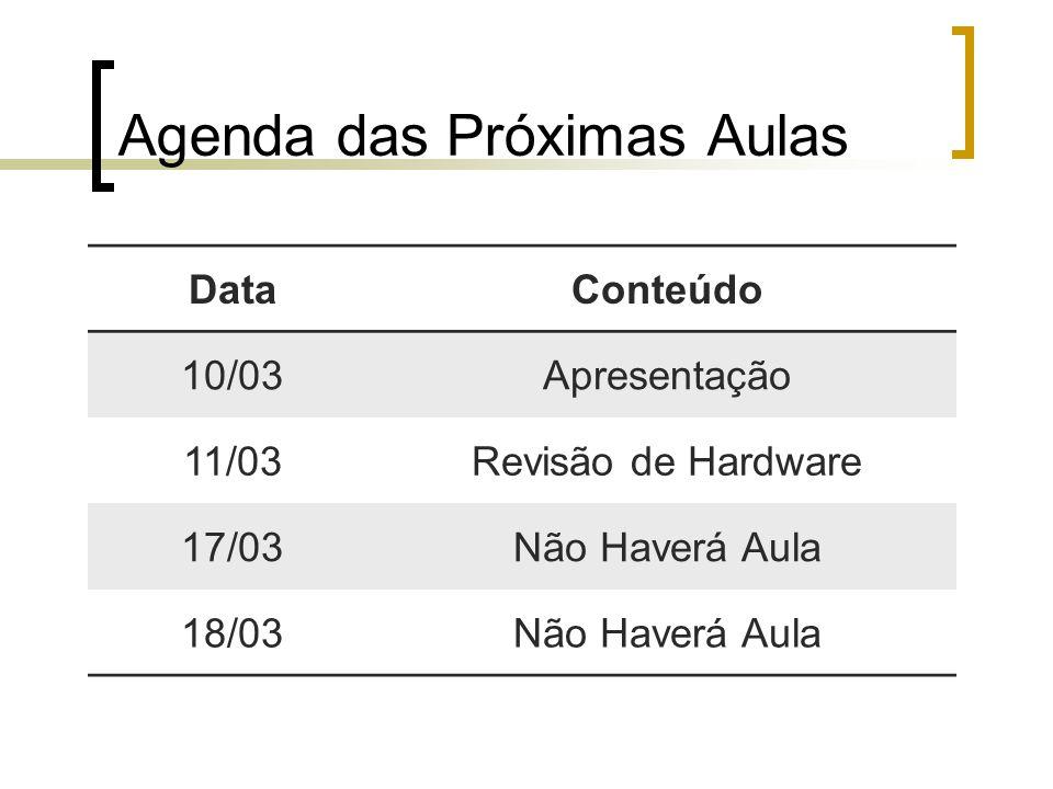 Agenda das Próximas Aulas DataConteúdo 10/03Apresentação 11/03Revisão de Hardware 17/03Não Haverá Aula 18/03Não Haverá Aula