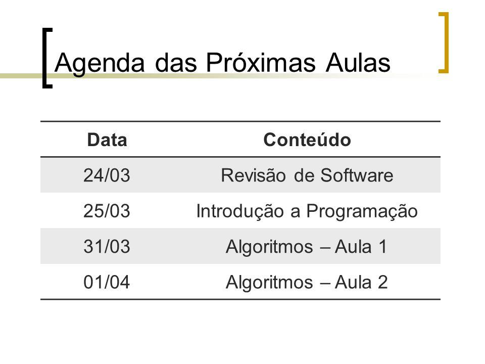 Agenda das Próximas Aulas DataConteúdo 24/03Revisão de Software 25/03Introdução a Programação 31/03Algoritmos – Aula 1 01/04Algoritmos – Aula 2