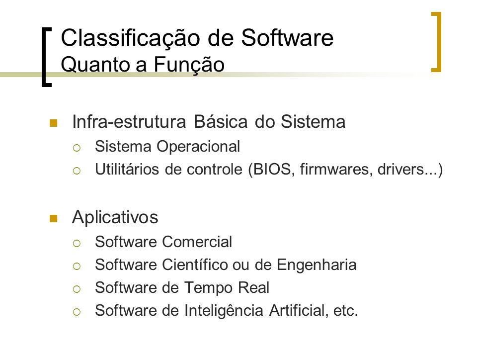 Classificação de Software Quanto a Função Infra-estrutura Básica do Sistema Sistema Operacional Utilitários de controle (BIOS, firmwares, drivers...)