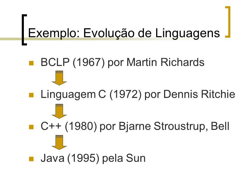 Exemplo: Evolução de Linguagens BCLP (1967) por Martin Richards Linguagem C (1972) por Dennis Ritchie C++ (1980) por Bjarne Stroustrup, Bell Java (199