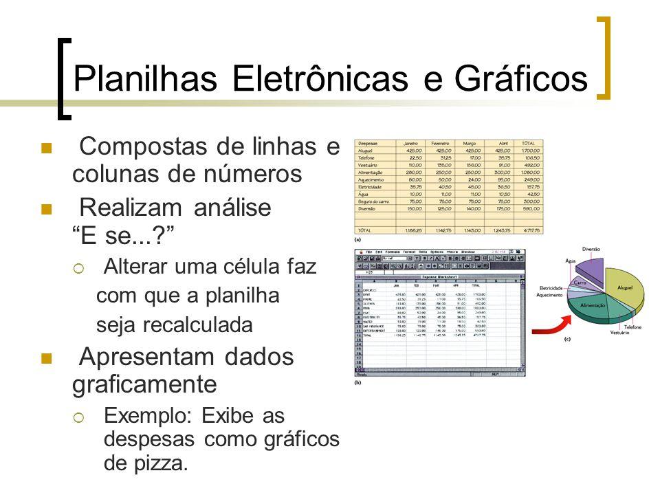Planilhas Eletrônicas e Gráficos Compostas de linhas e colunas de números Realizam análise E se...? Alterar uma célula faz com que a planilha seja rec