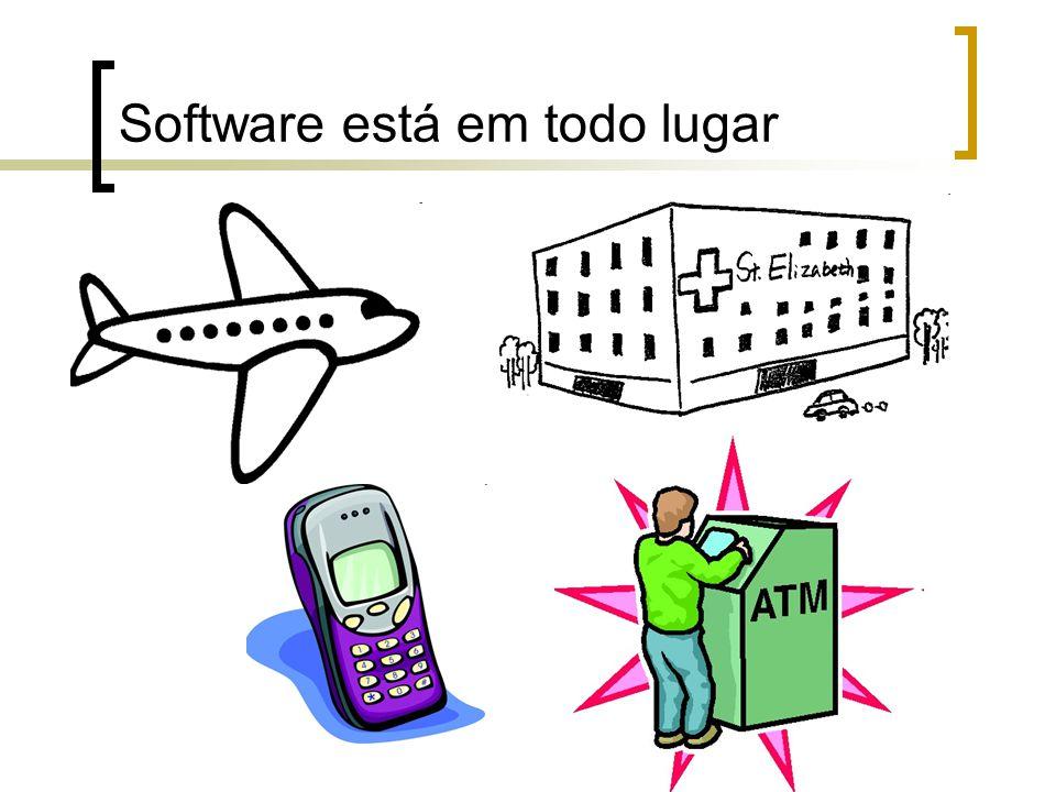 Software está em todo lugar