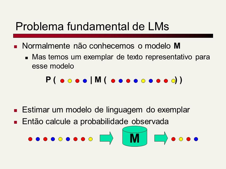 Problema fundamental de LMs Normalmente não conhecemos o modelo M Mas temos um exemplar de texto representativo para esse modelo Estimar um modelo de linguagem do exemplar Então calcule a probabilidade observada P ( | M ( ) ) M