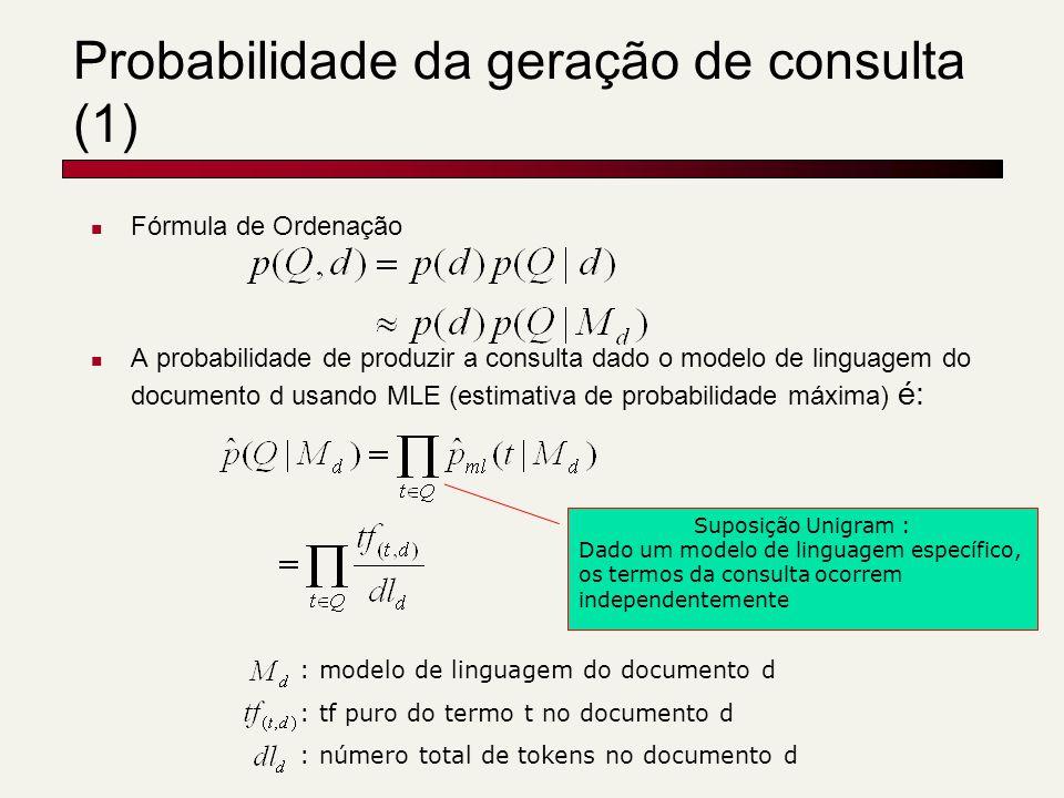 Probabilidade da geração de consulta (1) Fórmula de Ordenação A probabilidade de produzir a consulta dado o modelo de linguagem do documento d usando
