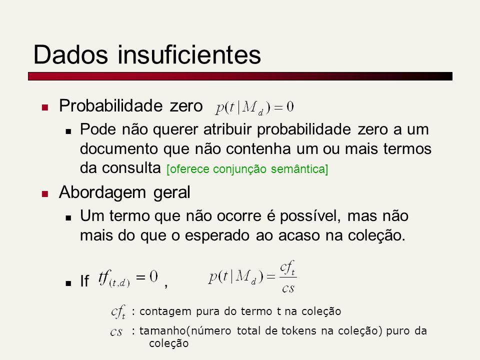 Dados insuficientes Probabilidade zero Pode não querer atribuir probabilidade zero a um documento que não contenha um ou mais termos da consulta [ofer