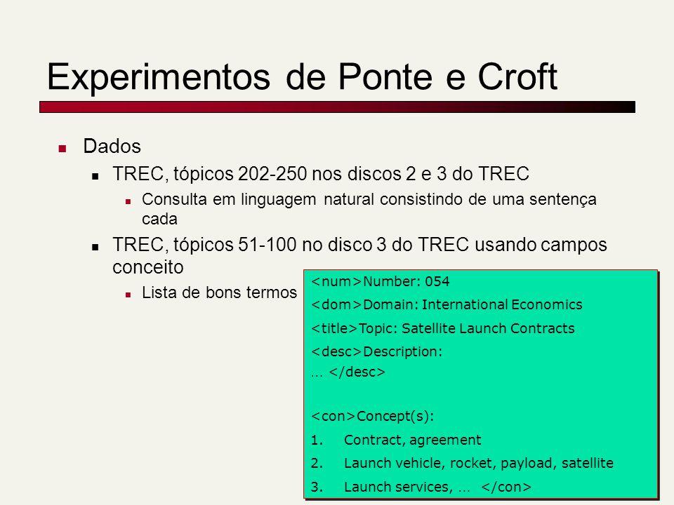 Experimentos de Ponte e Croft Dados TREC, tópicos 202-250 nos discos 2 e 3 do TREC Consulta em linguagem natural consistindo de uma sentença cada TREC