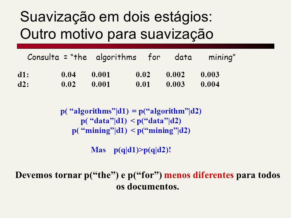 Suavização em dois estágios: Outro motivo para suavização Consulta = the algorithms for data mining d1: 0.04 0.001 0.02 0.002 0.003 d2: 0.02 0.001 0.0