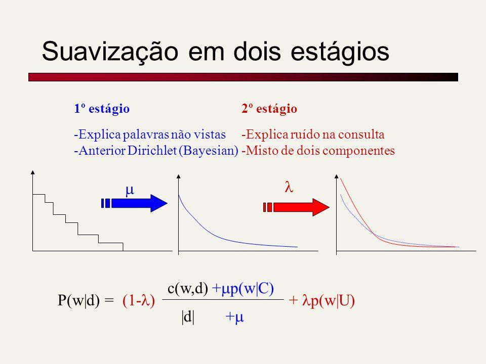 Suavização em dois estágios c(w,d) |d| P(w|d) = + p(w|C) + 1º estágio -Explica palavras não vistas -Anterior Dirichlet (Bayesian) (1- )+ p(w|U) 2º est
