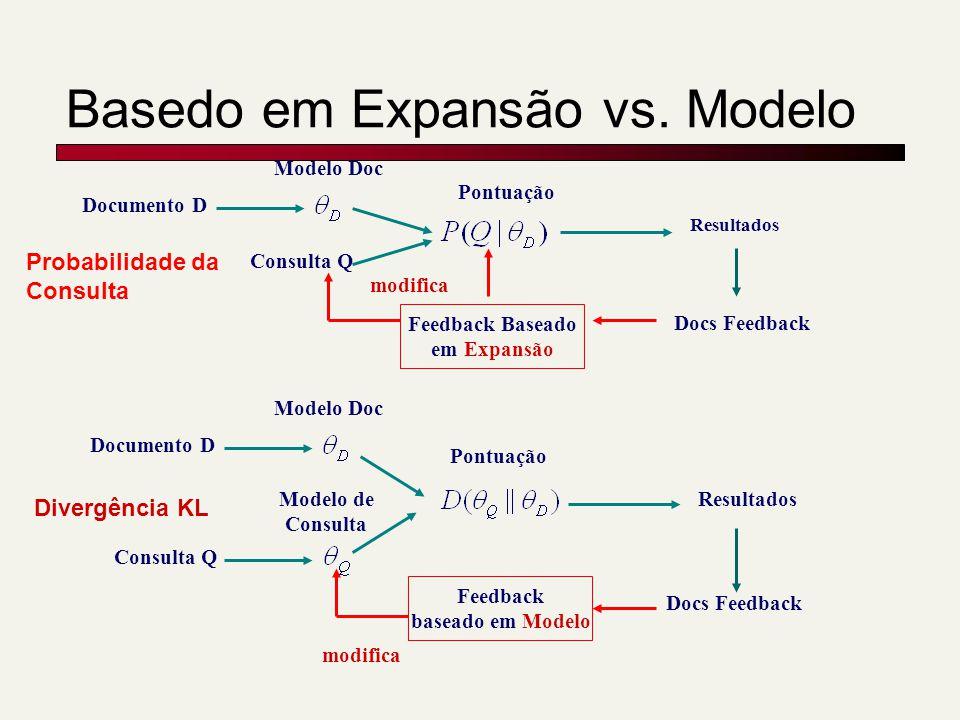 Basedo em Expansão vs. Modelo Documento D Resultados Docs Feedback Modelo Doc Pontuação Consulta Q Documento D Consulta Q Docs Feedback Resultados Fee