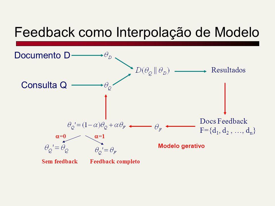 Feedback como Interpolação de Modelo Consulta Q Documento D Resultados Docs Feedback F={d 1, d 2, …, d n } Modelo gerativo =0 Sem feedback =1 Feedback completo