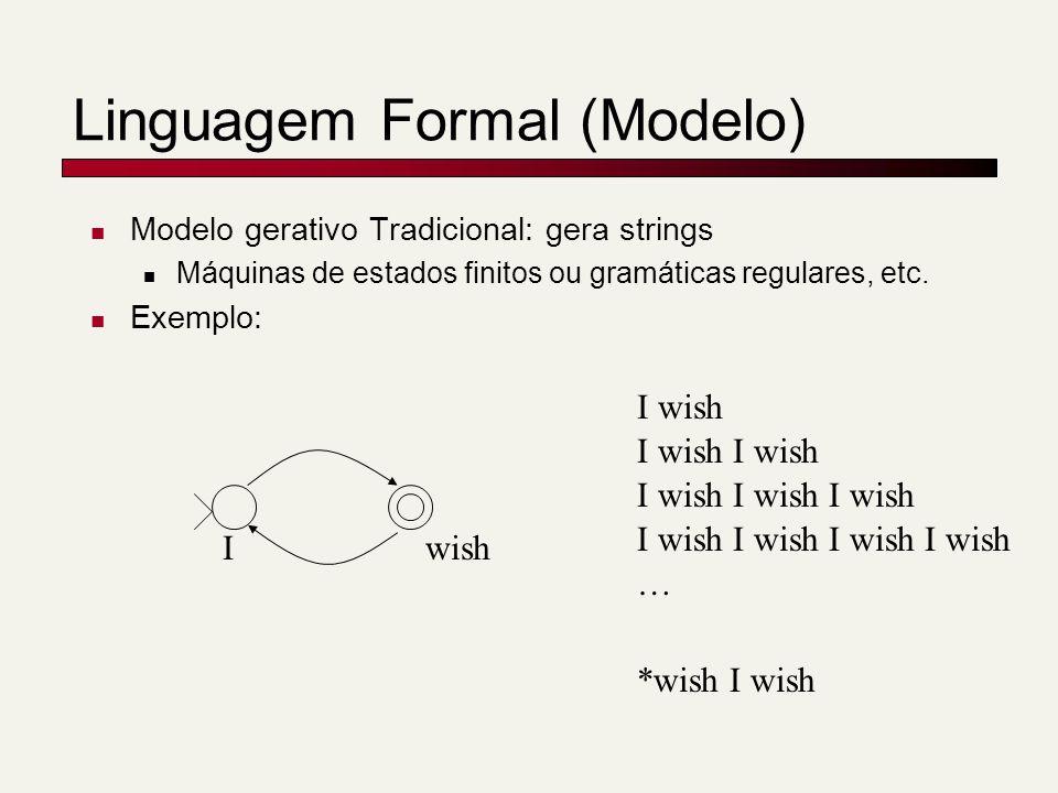 Linguagem Formal (Modelo) Modelo gerativo Tradicional: gera strings Máquinas de estados finitos ou gramáticas regulares, etc. Exemplo: Iwish I wish I
