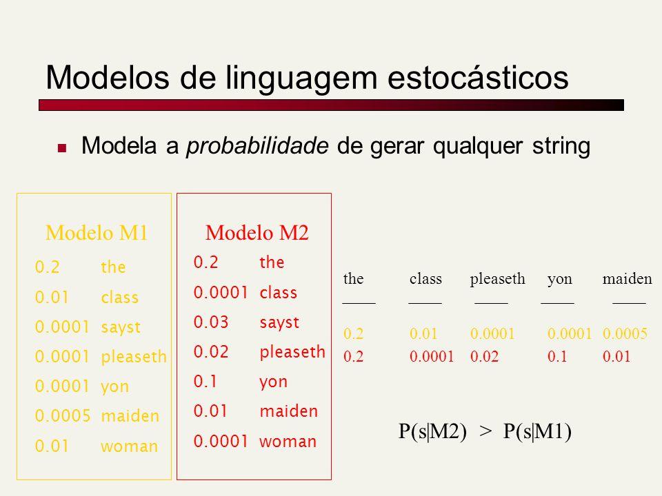 Modelos de linguagem estocásticos Um modelo estatístico para geração de texto Distribuição da probabilidade sobre strings em uma dada linguagem M P ( | M )= P ( | M ) P ( | M, )
