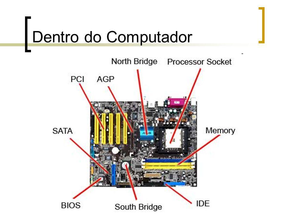 Dentro do Computador
