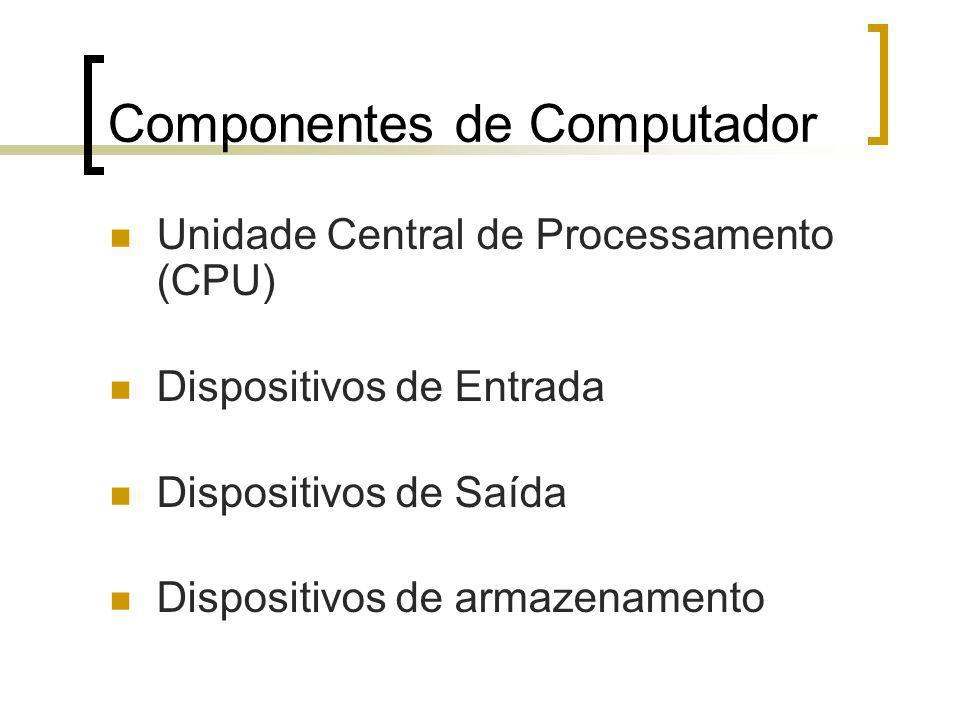 Componentes de Computador Unidade Central de Processamento (CPU) Dispositivos de Entrada Dispositivos de Saída Dispositivos de armazenamento
