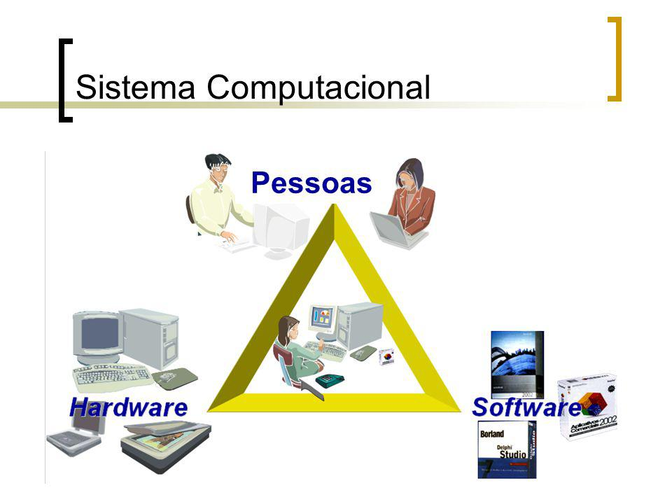 Sistema Computacional Pessoas