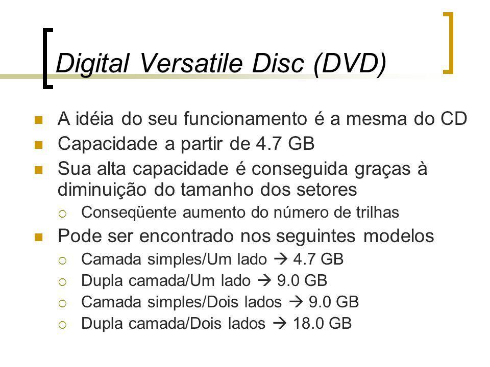 Digital Versatile Disc (DVD) A idéia do seu funcionamento é a mesma do CD Capacidade a partir de 4.7 GB Sua alta capacidade é conseguida graças à diminuição do tamanho dos setores Conseqüente aumento do número de trilhas Pode ser encontrado nos seguintes modelos Camada simples/Um lado 4.7 GB Dupla camada/Um lado 9.0 GB Camada simples/Dois lados 9.0 GB Dupla camada/Dois lados 18.0 GB