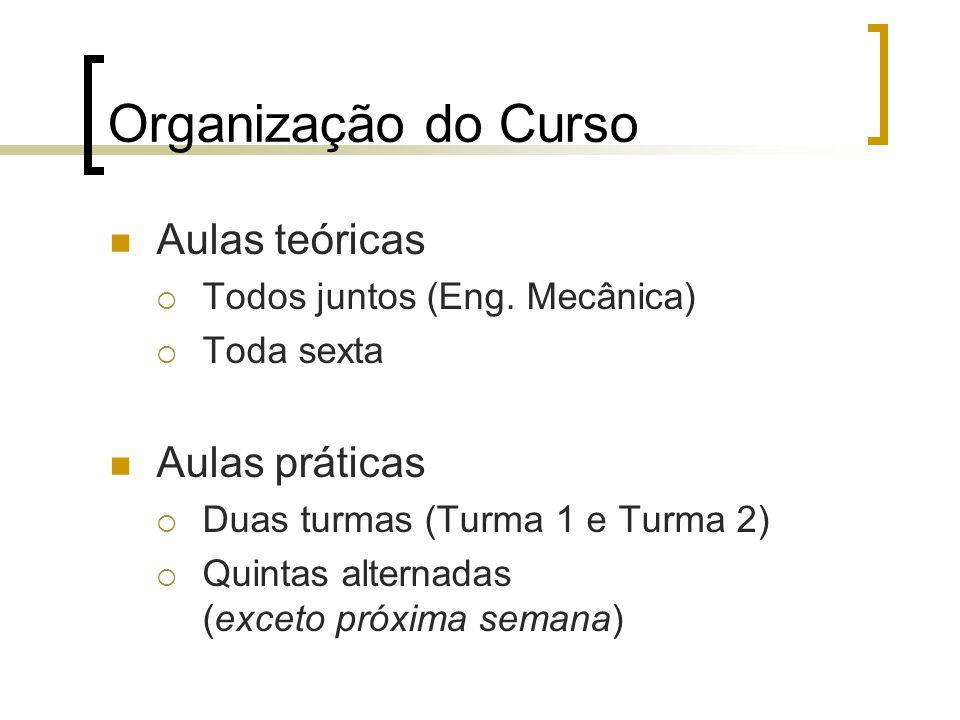Organização do Curso Aulas teóricas Todos juntos (Eng. Mecânica) Toda sexta Aulas práticas Duas turmas (Turma 1 e Turma 2) Quintas alternadas (exceto